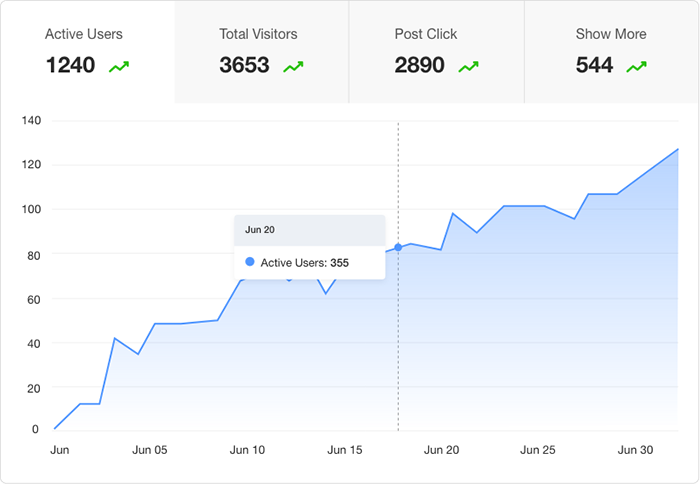 analytics for youtube widget